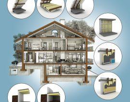 Energiezuinige gebouwen
