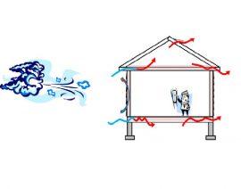 Bariera powietrznoszczelna budynku – jakie daje korzyści?