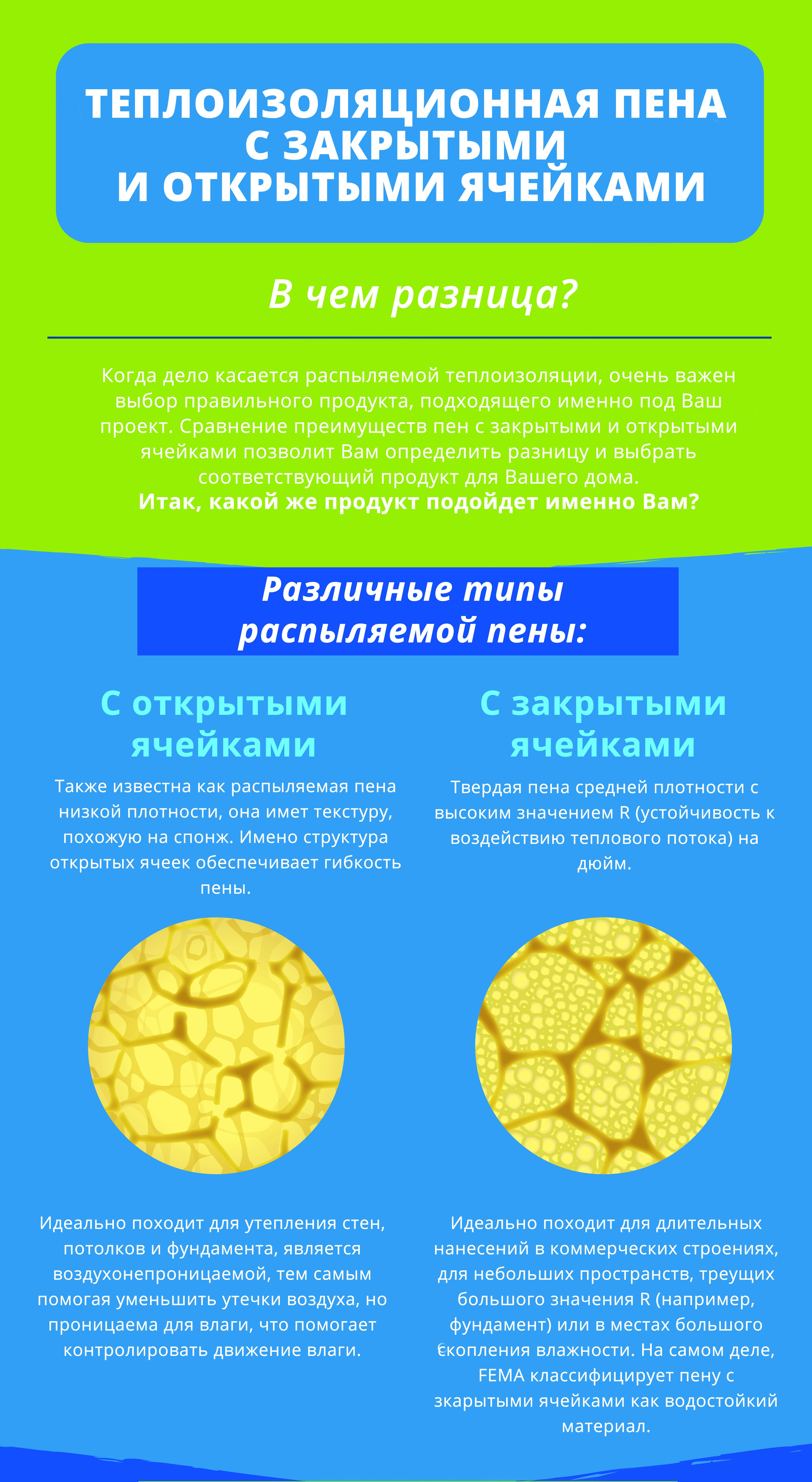 16-Icynene-Open Cell v Closed cell РУСС - копия